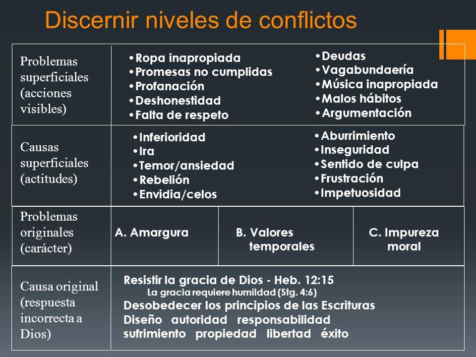 Discernir niveles de conflictos Problemas superficiales (acciones visibles) Causas superficiales (actitudes) Problemas originales (carácter) Causa ori