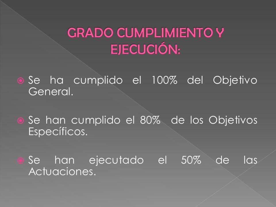 Se ha cumplido el 100% del Objetivo General. Se han cumplido el 80% de los Objetivos Específicos. Se han ejecutado el 50% de las Actuaciones.