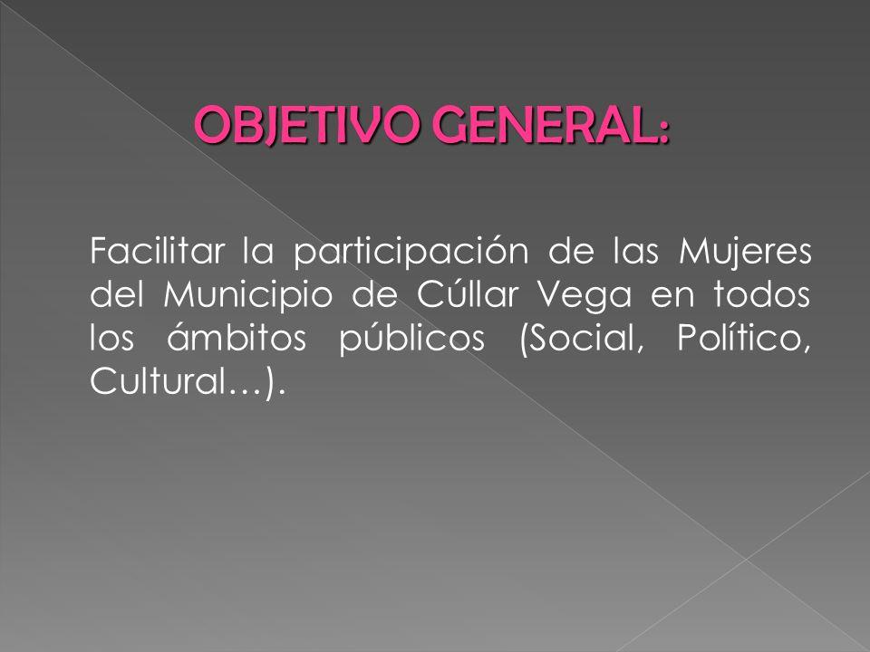 Facilitar la participación de las Mujeres del Municipio de Cúllar Vega en todos los ámbitos públicos (Social, Político, Cultural…). OBJETIVO GENERAL: