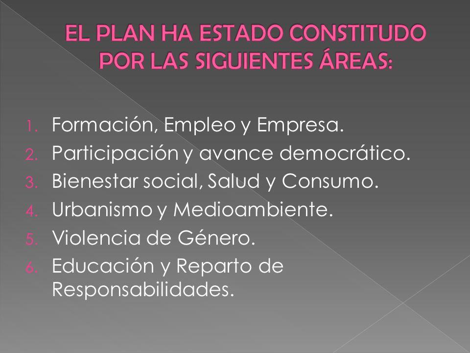 Consolidación de los servicios municipales más frecuentemente utilizados por las mujeres (Área de Igualdad, CIDE…).