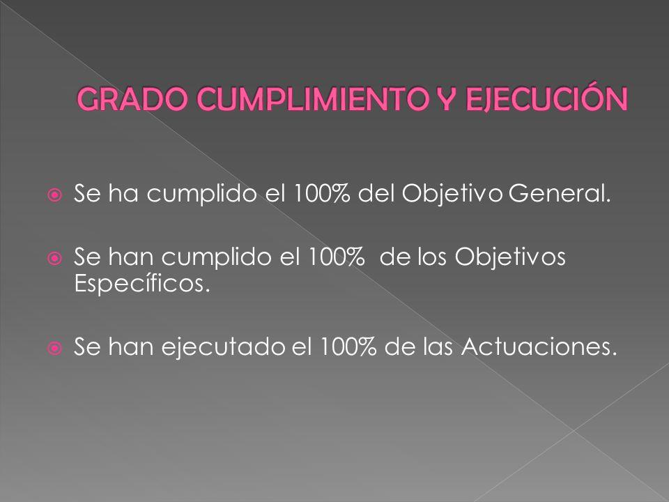 Se ha cumplido el 100% del Objetivo General. Se han cumplido el 100% de los Objetivos Específicos. Se han ejecutado el 100% de las Actuaciones.
