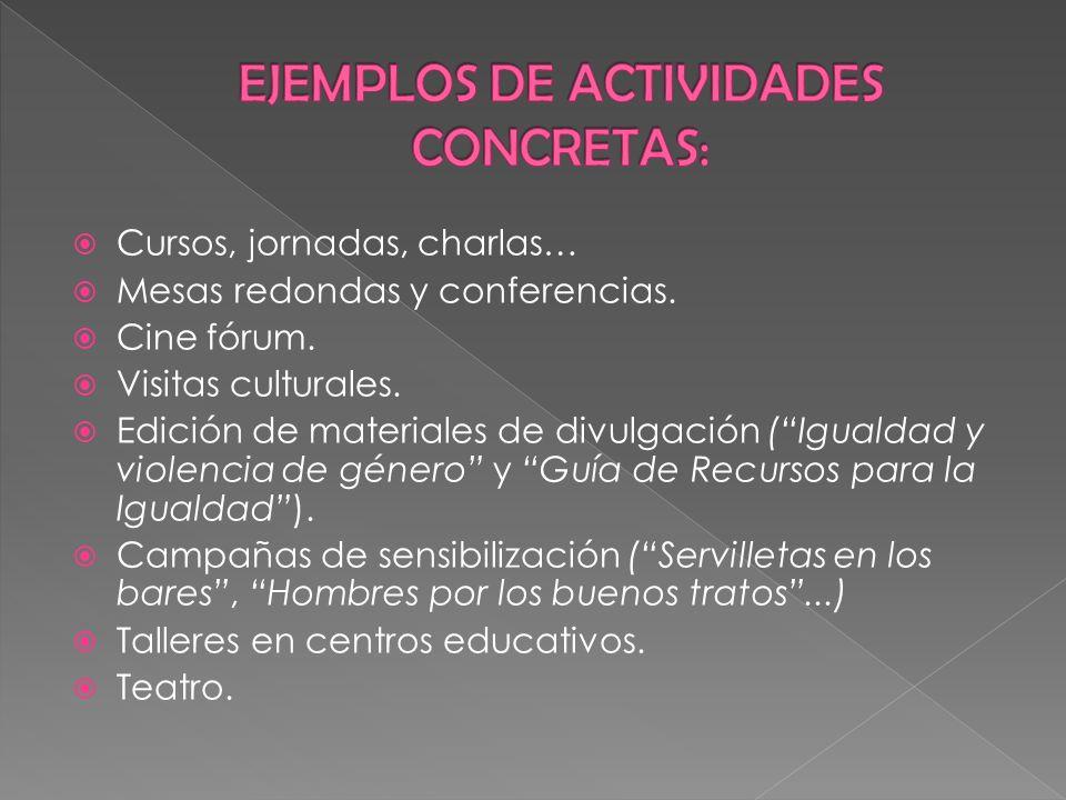 Concentraciones ciudadanas.Concursos. Actividades lúdicas y de participación.
