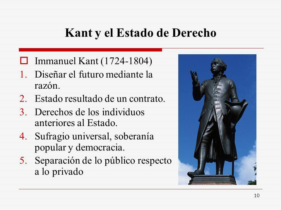10 Kant y el Estado de Derecho Immanuel Kant (1724-1804) 1.Diseñar el futuro mediante la razón. 2.Estado resultado de un contrato. 3.Derechos de los i
