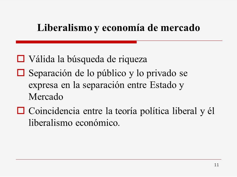 11 Liberalismo y economía de mercado Válida la búsqueda de riqueza Separación de lo público y lo privado se expresa en la separación entre Estado y Me