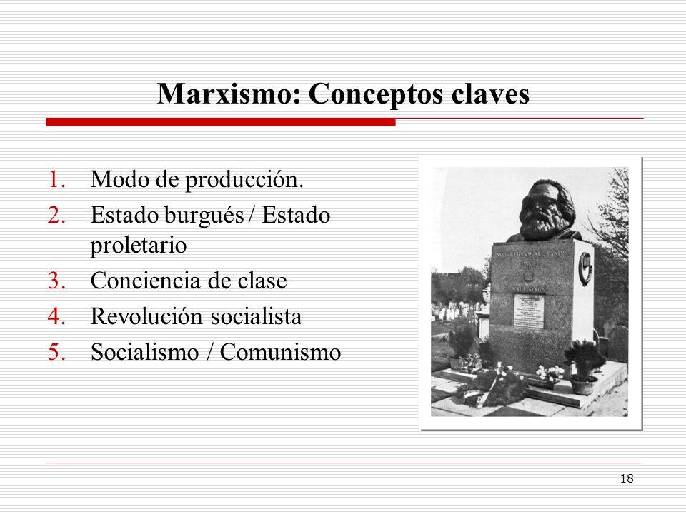 18 Marxismo: Conceptos claves 1.Modo de producción. 2.Estado burgués / Estado proletario 3.Conciencia de clase 4.Revolución socialista 5.Socialismo /