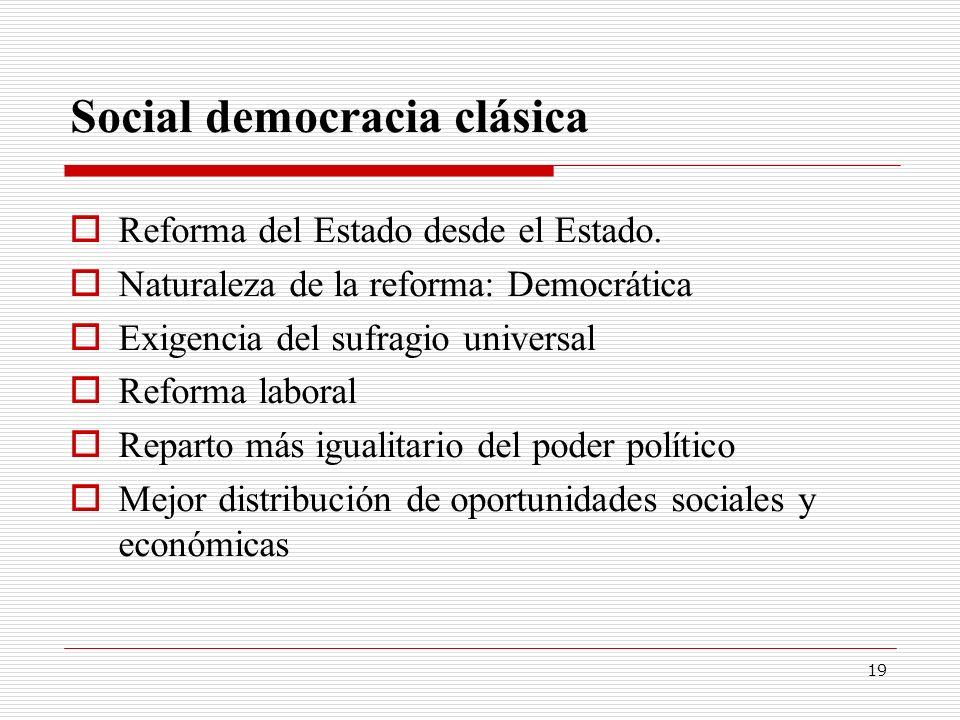 19 Social democracia clásica Reforma del Estado desde el Estado. Naturaleza de la reforma: Democrática Exigencia del sufragio universal Reforma labora
