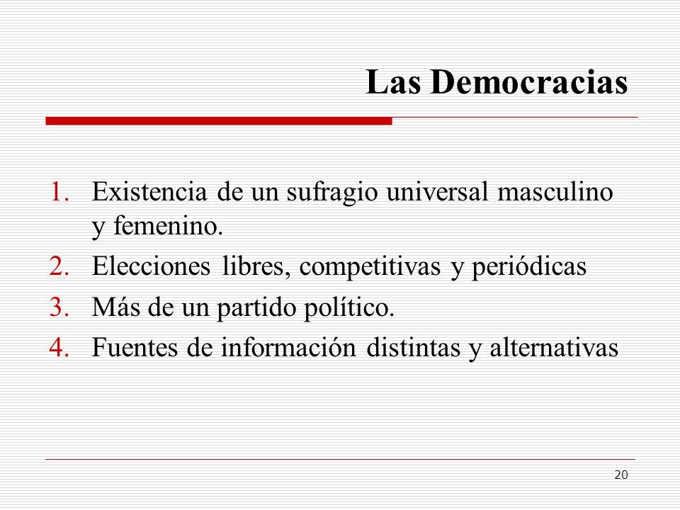 20 Las Democracias 1.Existencia de un sufragio universal masculino y femenino. 2.Elecciones libres, competitivas y periódicas 3.Más de un partido polí