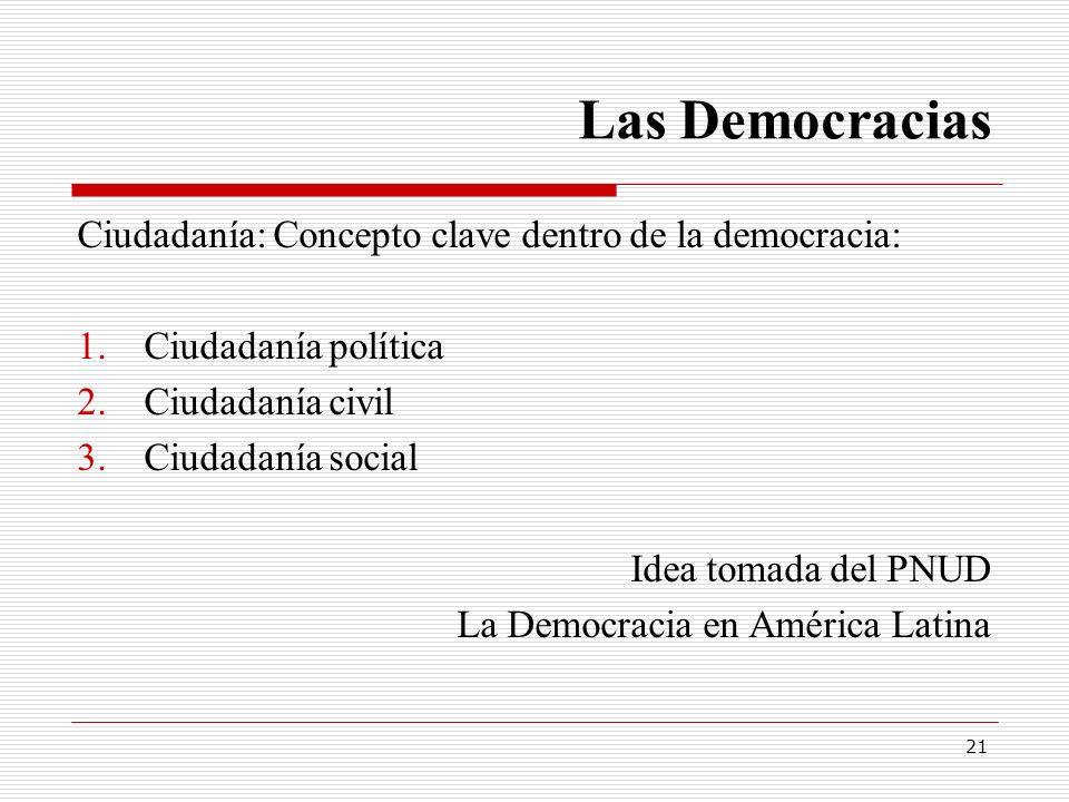 21 Las Democracias Ciudadanía: Concepto clave dentro de la democracia: 1.Ciudadanía política 2.Ciudadanía civil 3.Ciudadanía social Idea tomada del PN