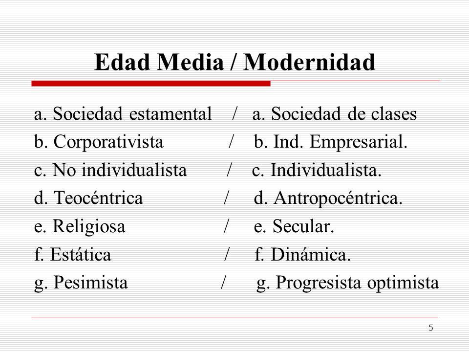 5 Edad Media / Modernidad a. Sociedad estamental / a. Sociedad de clases b. Corporativista / b. Ind. Empresarial. c. No individualista / c. Individual