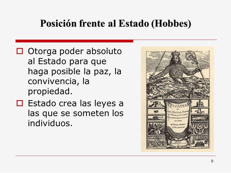 8 Posición frente al Estado (Hobbes) Otorga poder absoluto al Estado para que haga posible la paz, la convivencia, la propiedad. Estado crea las leyes