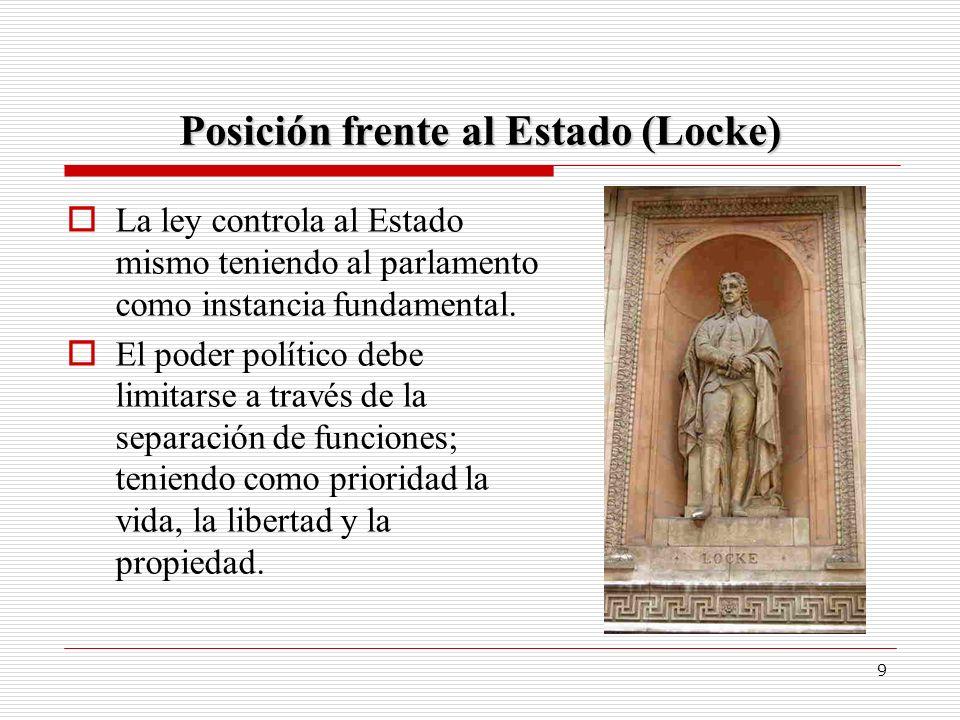 9 Posición frente al Estado (Locke) La ley controla al Estado mismo teniendo al parlamento como instancia fundamental. El poder político debe limitars