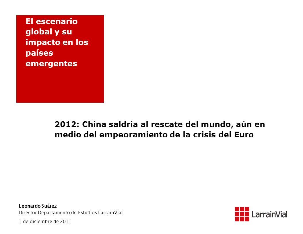 El centro de gravedad del crecimiento global se ha trasladado hacia China, India, Rusia y Brasil, lo que mitigaría el impacto de una nueva crisis de los países desarrollados en los países emergentes China Brasil, India y Rusia Asia Pacífico Industrializada EEUU Unión Europea + Islandia, Noruega y Suiza Resto del mundo Chile 0 5 10 15 20 25 30 1996-20002001-20052006-20102011-2015 USD Trillones 0,36% 27,4% 13,2% 9,3% 11,7% 23,0% 15,1% 12,3% 9,1% 26,4% 23,4% USD 14,4 trillones USD 17,9 trillones USD 25,3 trillones 26,3% 15,3% 9,7% 11,3% 12,1% USD 9,6 trillones PIB Global: Crecimiento del Valor Agregado 1995-2015 IX Seminario Institucional LarrainVial Renta Variable Departamento Estudios LarrainVial 2