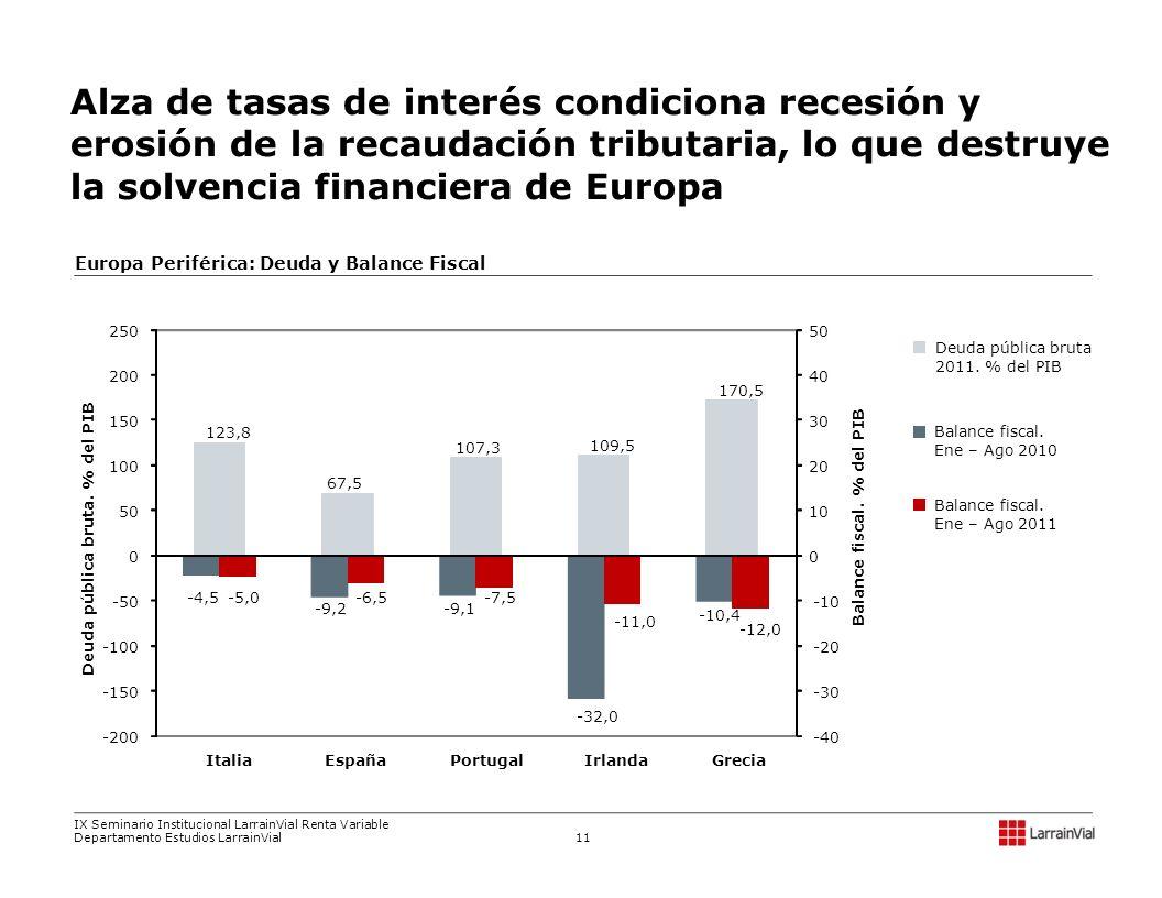 Alza de tasas de interés condiciona recesión y erosión de la recaudación tributaria, lo que destruye la solvencia financiera de Europa Europa Periféri