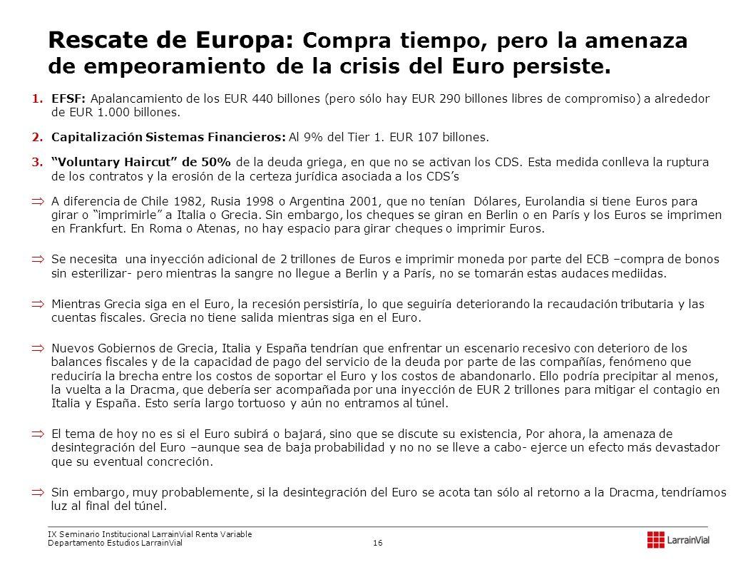 Rescate de Europa: Compra tiempo, pero la amenaza de empeoramiento de la crisis del Euro persiste. 1.EFSF: Apalancamiento de los EUR 440 billones (per