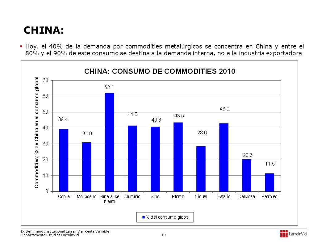Hoy, el 40% de la demanda por commodities metalúrgicos se concentra en China y entre el 80% y el 90% de este consumo se destina a la demanda interna,
