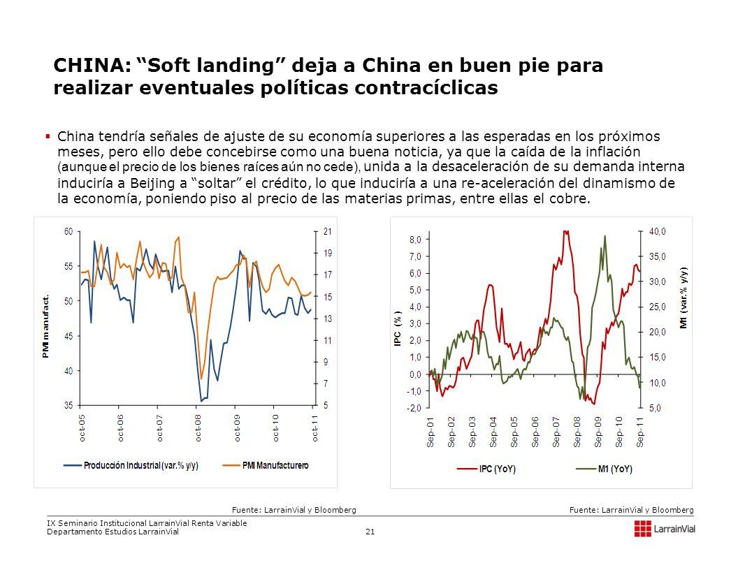 China tendría señales de ajuste de su economía superiores a las esperadas en los próximos meses, pero ello debe concebirse como una buena noticia, ya