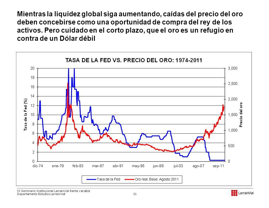 Mientras la liquidez global siga aumentando, caídas del precio del oro deben concebirse como una oportunidad de compra del rey de los activos. Pero cu