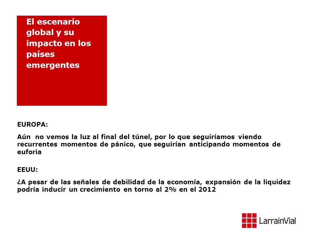 Deuda y Leverage economías selectas (% PIB) Fuente: FMI EEUU Japón Reino Unido Euro Área Alemania Italia España Grecia Irlanda Portugal Deuda Fiscal Bruta 20111002298387801236417011491 Balance Fiscal 2011-10,5-10-8,1-4,4-2,3-4,3-6,2-10,0-10,8-5,6 Deuda Bruta Hogares 201191741077262509068129103 Deuda Bruta Corporativa No Financiera 761381281426911920571278154 Deuda Bruta Instituciones Financieras 9718873514895991132166465 Leverage Bancario13232426322019171817 Deuda Externa Total144646961741811532151941.598293 Deuda de Gobierno en manos extranjera 3272729534750615957 Europa: ¿Existe una Solución.