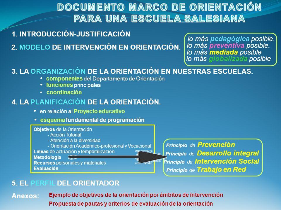 1. INTRODUCCIÓN-JUSTIFICACIÓN 2. MODELO DE INTERVENCIÓN EN ORIENTACIÓN. 3. LA ORGANIZACIÓN DE LA ORIENTACIÓN EN NUESTRAS ESCUELAS. componentes del Dep