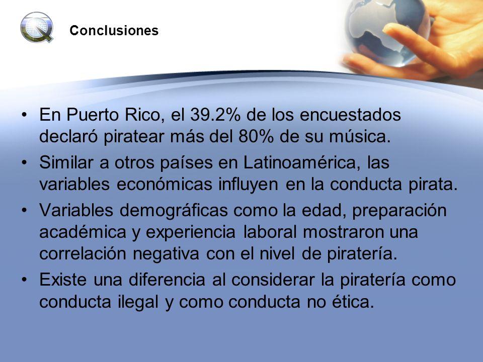 Conclusiones En Puerto Rico, el 39.2% de los encuestados declaró piratear más del 80% de su música. Similar a otros países en Latinoamérica, las varia