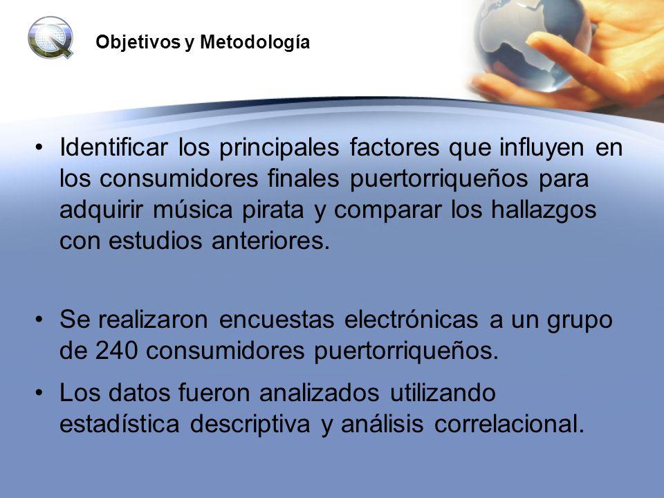 Objetivos y Metodología Identificar los principales factores que influyen en los consumidores finales puertorriqueños para adquirir música pirata y co
