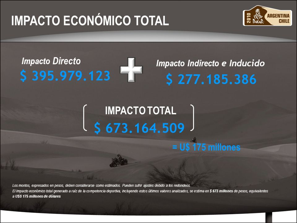 MARZO 201013 Los montos, expresados en pesos, deben considerarse como estimados. Pueden sufrir ajustes debido a los redondeos. El Impacto económico to