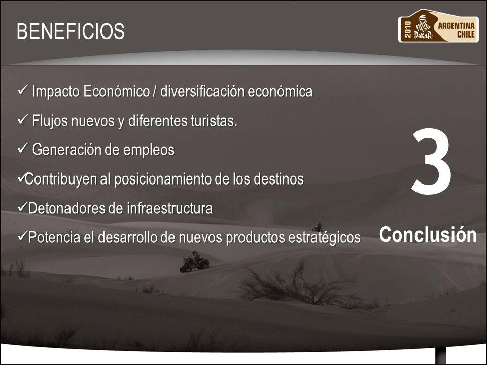 MARZO 201015 BENEFICIOS Impacto Económico / diversificación económica Impacto Económico / diversificación económica Flujos nuevos y diferentes turistas.