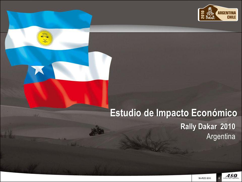 MARZO 201022 Estudio de Impacto Económico Rally Dakar 2010 Argentina MARZO 2010