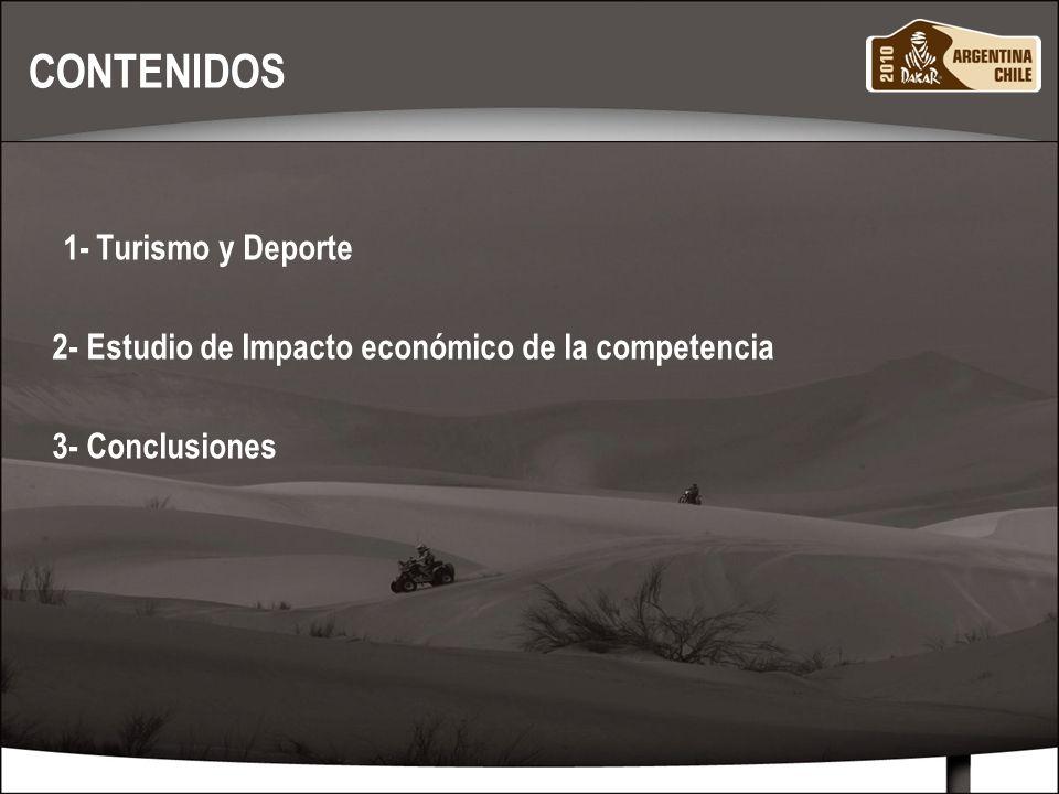 MARZO 20104 Actividad económica con altas tasas de crecimiento Generadora de divisas y empleo Con efecto multiplicador dinamiza las economías locales Turismo y deporte 1