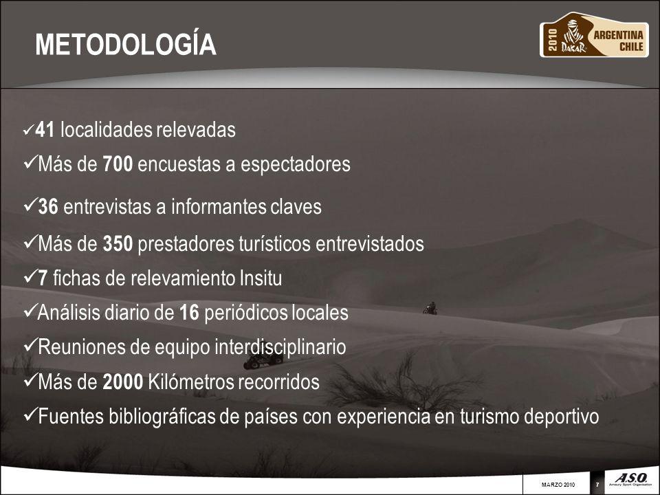MARZO 201077 41 localidades relevadas Más de 700 encuestas a espectadores 36 entrevistas a informantes claves Más de 350 prestadores turísticos entrev