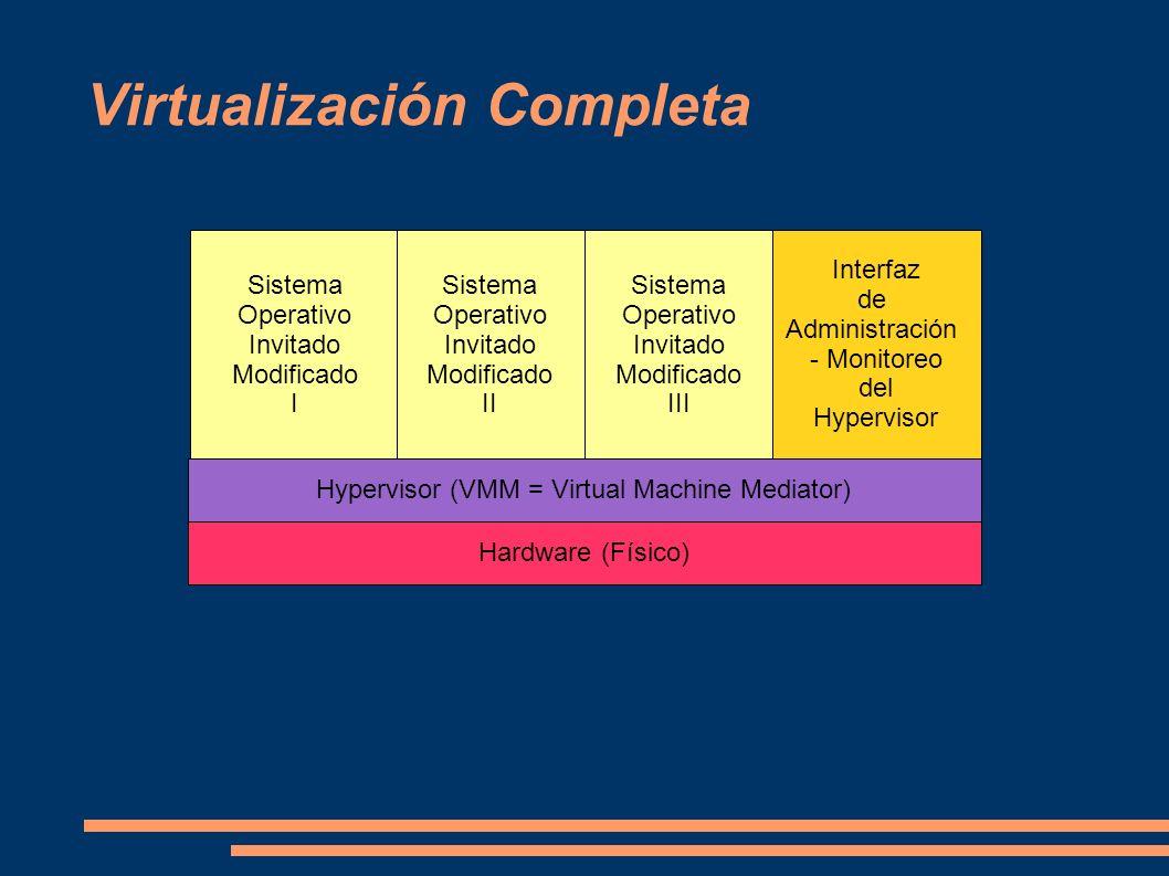 Virtualización Completa Hardware (Físico) Hypervisor (VMM = Virtual Machine Mediator) Sistema Operativo Invitado Modificado I Sistema Operativo Invita