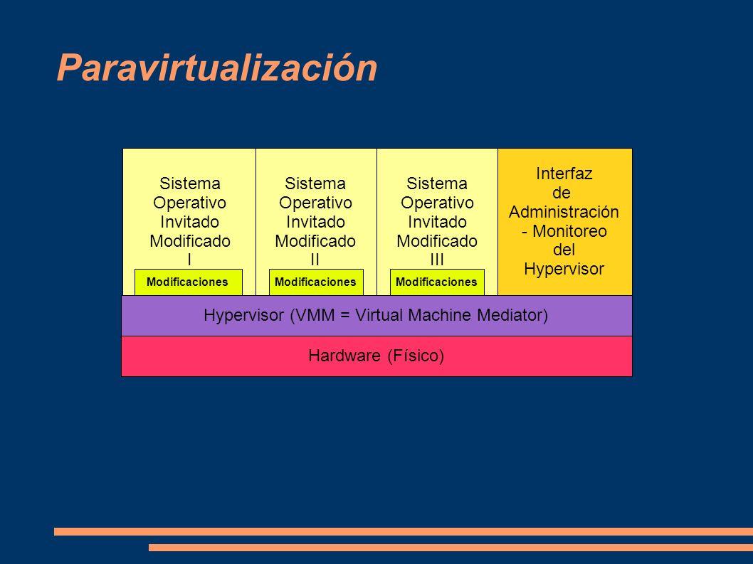 Paravirtualización Hardware (Físico) Hypervisor (VMM = Virtual Machine Mediator) Sistema Operativo Invitado Modificado I Sistema Operativo Invitado Mo