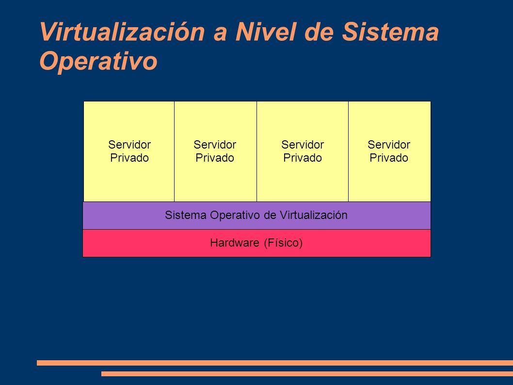 Virtualización a Nivel de Sistema Operativo Hardware (Físico) Sistema Operativo de Virtualización Servidor Privado Servidor Privado Servidor Privado S
