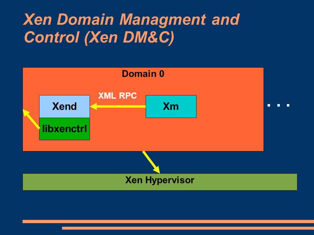 Xen Domain Managment and Control (Xen DM&C) Domain 0 Xen Hypervisor... Xend libxenctrl Xm XML RPC