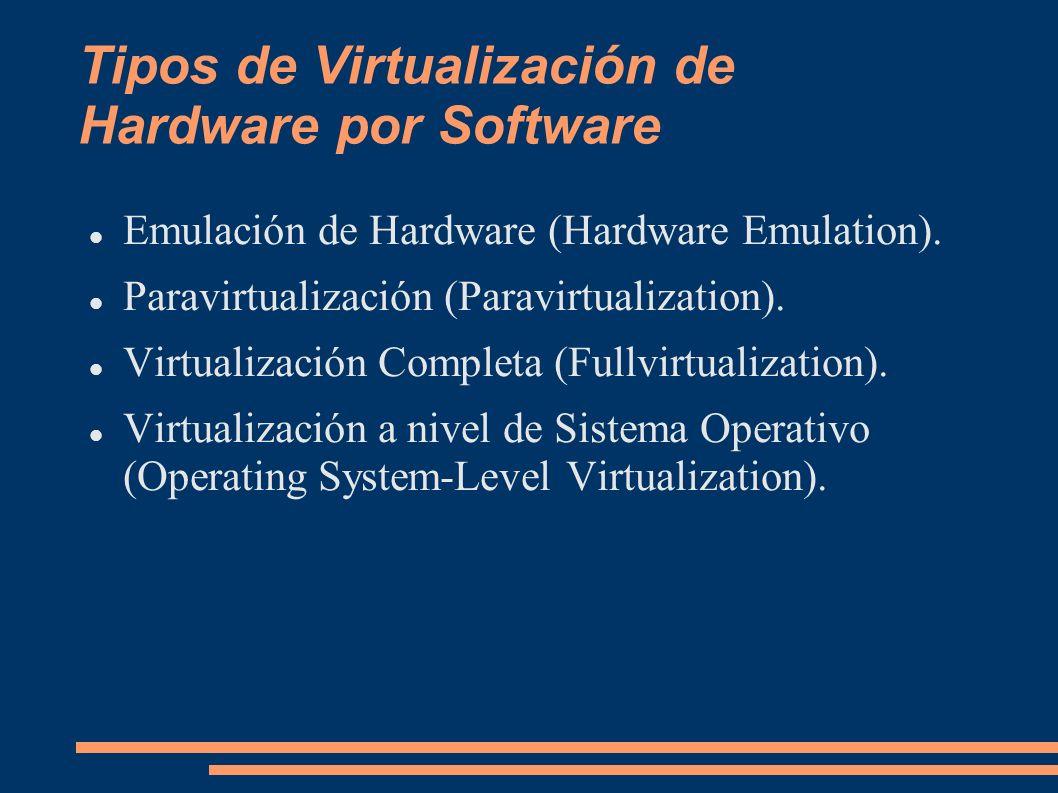 Emulación de Hardware Hardware (Físico) Hardware Virtual AHardware Virtual B Sistema Operativo Invitado I Sistema Operativo Invitado II Sistema Operativo Invitado III Sistema Operativo Invitado IV
