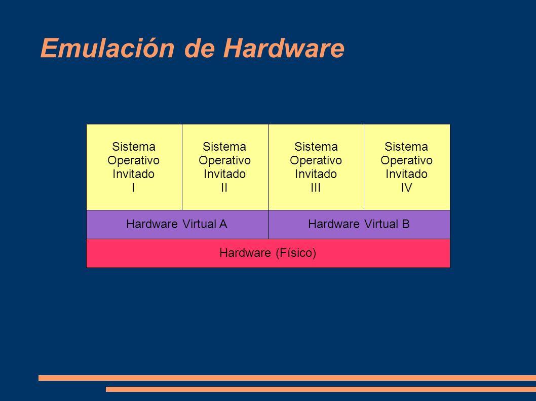 Emulación de Hardware Hardware (Físico) Hardware Virtual AHardware Virtual B Sistema Operativo Invitado I Sistema Operativo Invitado II Sistema Operat