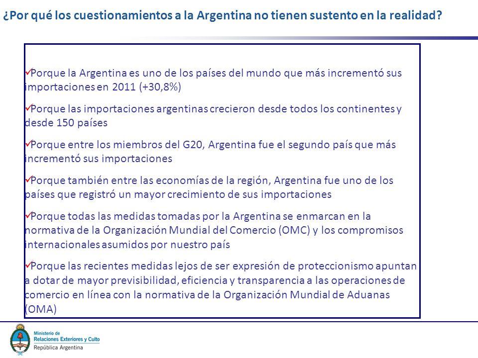 10 ¿Por qué los cuestionamientos a la Argentina no tienen sustento en la realidad? Porque la Argentina es uno de los países del mundo que más incremen