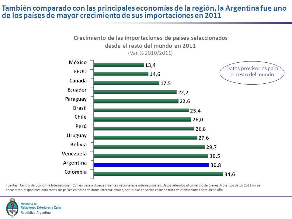 4 También comparado con las principales economías de la región, la Argentina fue uno de los países de mayor crecimiento de sus importaciones en 2011 C