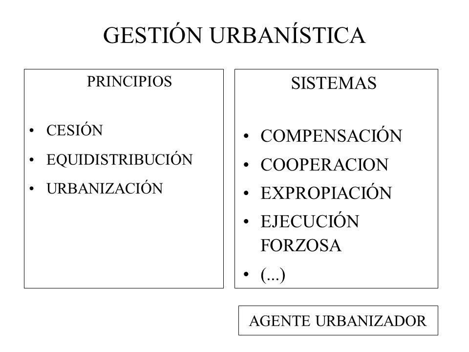 GESTIÓN URBANÍSTICA PRINCIPIOS CESIÓN EQUIDISTRIBUCIÓN URBANIZACIÓN SISTEMAS COMPENSACIÓN COOPERACION EXPROPIACIÓN EJECUCIÓN FORZOSA (...) AGENTE URBA