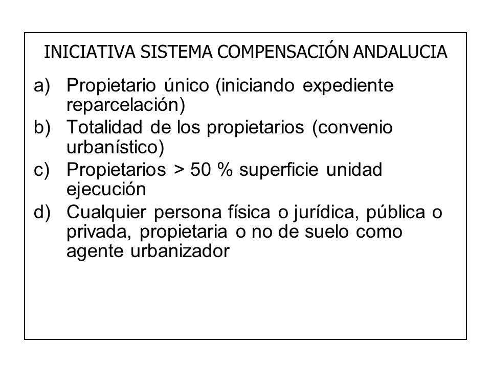 INICIATIVA SISTEMA COMPENSACIÓN ANDALUCIA a)Propietario único (iniciando expediente reparcelación) b)Totalidad de los propietarios (convenio urbanísti