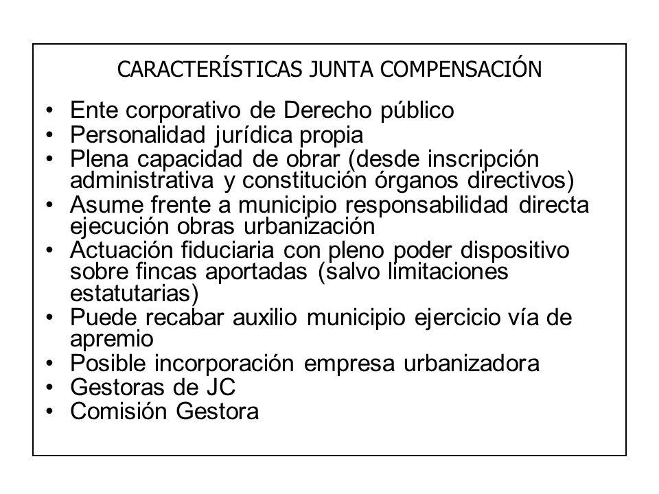 CARACTERÍSTICAS JUNTA COMPENSACIÓN Ente corporativo de Derecho público Personalidad jurídica propia Plena capacidad de obrar (desde inscripción admini