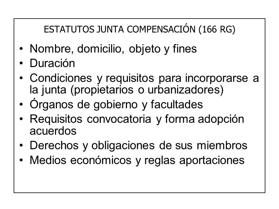 ESTATUTOS JUNTA COMPENSACIÓN (166 RG) Nombre, domicilio, objeto y fines Duración Condiciones y requisitos para incorporarse a la junta (propietarios o