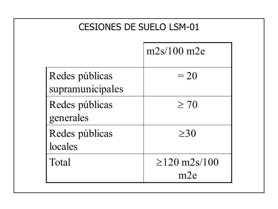 CESIONES DE SUELO LSM-01 m2s/100 m2e Redes públicas supramunicipales = 20 Redes públicas generales 70 Redes públicas locales 30 Total 120 m2s/100 m2e