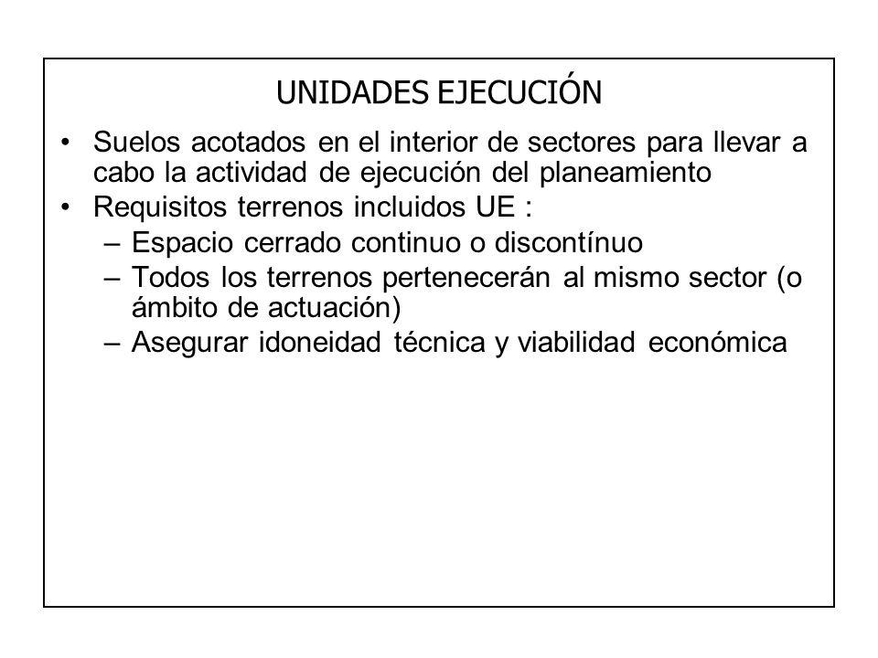 UNIDADES EJECUCIÓN Suelos acotados en el interior de sectores para llevar a cabo la actividad de ejecución del planeamiento Requisitos terrenos inclui