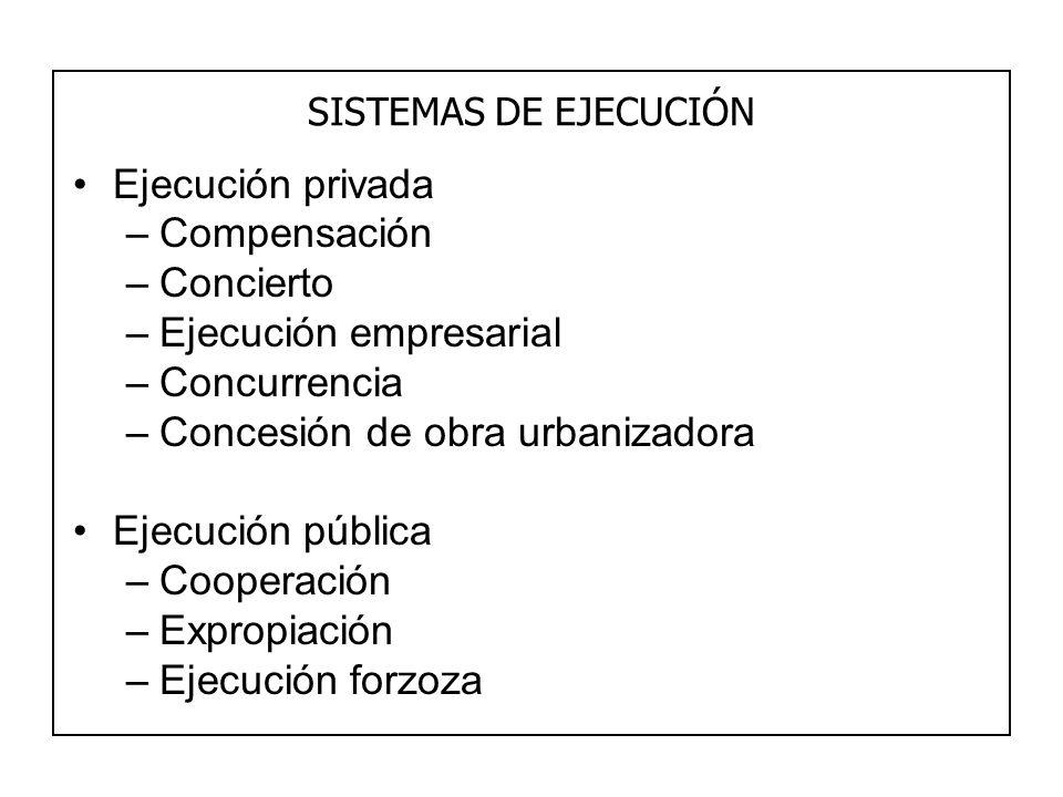 SISTEMAS DE EJECUCIÓN Ejecución privada –Compensación –Concierto –Ejecución empresarial –Concurrencia –Concesión de obra urbanizadora Ejecución públic