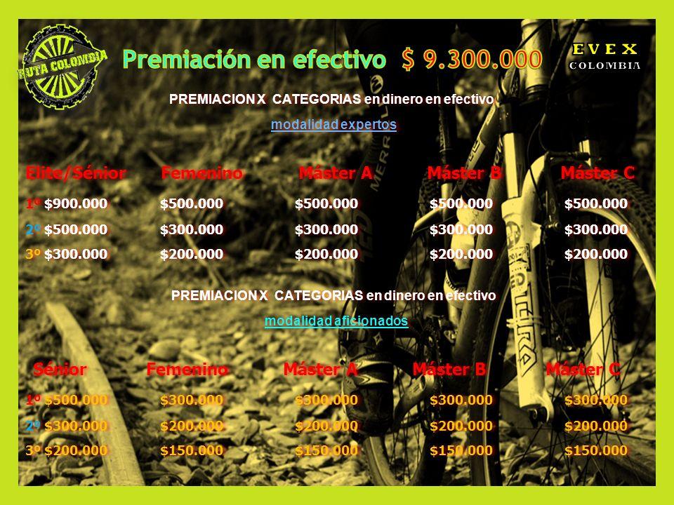 PREMIACION X CATEGORIAS en dinero en efectivo modalidad expertos Elite/Sénior Femenino Máster A Máster B Máster C 1º $900.000$500.000$500.000$500.000$