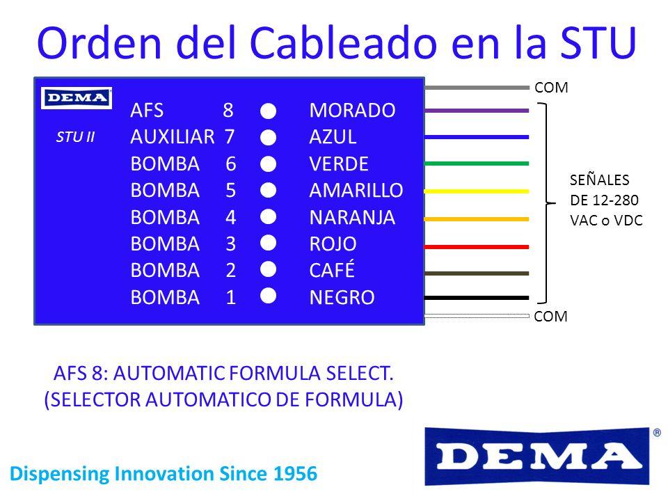 Dispensing Innovation Since 1956 AFS 8 AUXILIAR 7 BOMBA 6 BOMBA 5 BOMBA 4 BOMBA 3 BOMBA 2 BOMBA 1 MORADO AZUL VERDE AMARILLO NARANJA ROJO CAFÉ NEGRO C