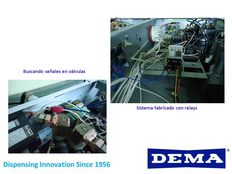 Dispensing Innovation Since 1956 Sistema fabricado con relays Buscando señales en válvulas