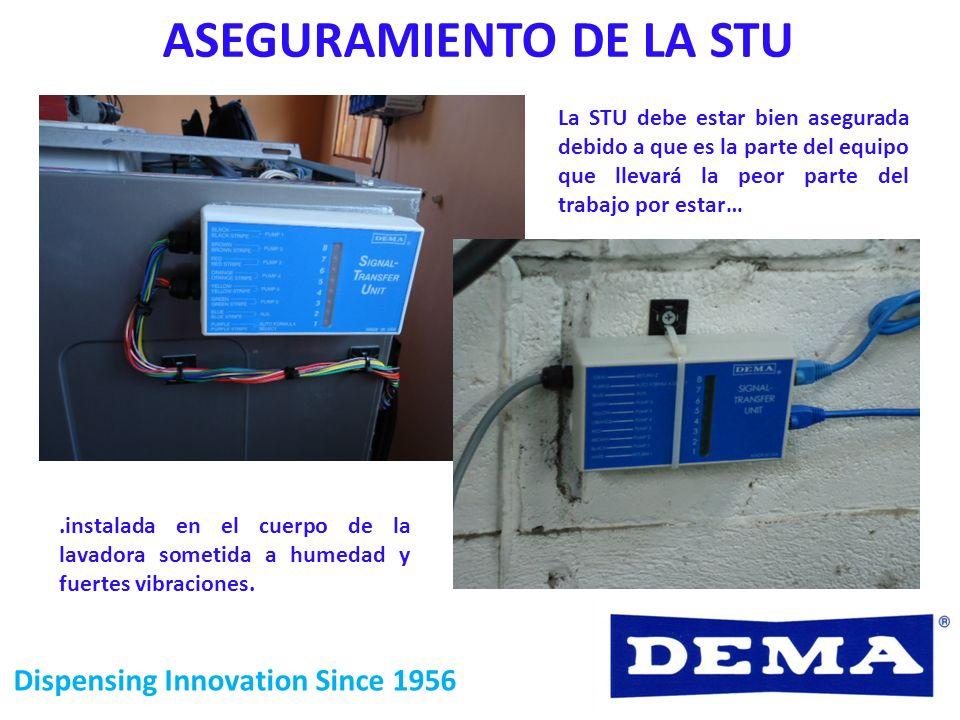 Dispensing Innovation Since 1956 ASEGURAMIENTO DE LA STU La STU debe estar bien asegurada debido a que es la parte del equipo que llevará la peor part