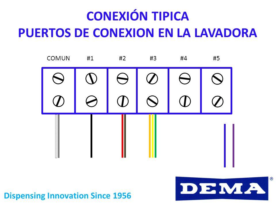 Dispensing Innovation Since 1956 COMUN #1#2#3#4#5 CONEXIÓN TIPICA PUERTOS DE CONEXION EN LA LAVADORA